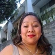 Slut aus San Luis Potosi
