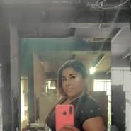 cinthiac922174's profile photo