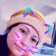 kandizb's profile photo