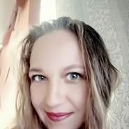 kukozyu's profile photo