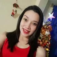 kaizac161401's profile photo