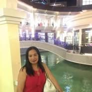 mylenec800121's profile photo