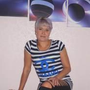 olga692100's profile photo