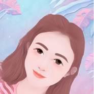 Tokoung22's profile photo