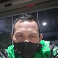 userhci47's profile photo