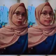 ffia518's profile photo