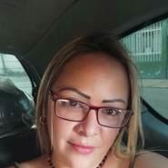helenas701527's profile photo