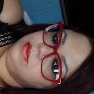 andrezab225782's profile photo
