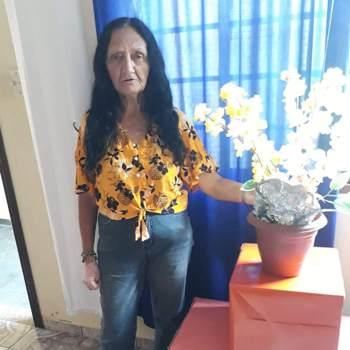 luciah38_Sao Paulo_Libero/a_Donna