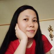 mhinmongclang50144's profile photo