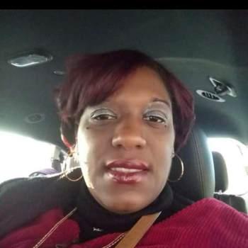 soniaf771301_Texas_Single_Female