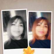 lettym19's profile photo