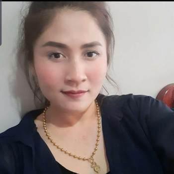 aehp865_Krung Thep Maha Nakhon_Độc thân_Nữ