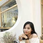 lyn5188's profile photo