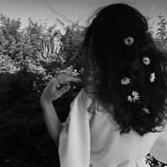 ranin96's profile photo