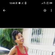 fridanyareso's profile photo
