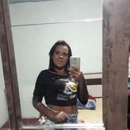 fabim15's profile photo