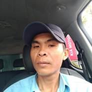 daon753's profile photo