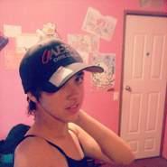 gajahag's profile photo