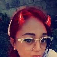 windimarh's profile photo