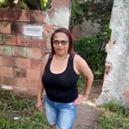 leiapaulo's profile photo