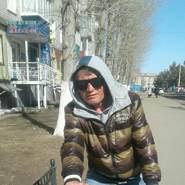ruslanya418915's profile photo