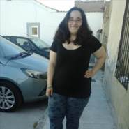 phoebe867188's profile photo