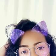 anikg19's profile photo