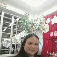 janiethp's profile photo