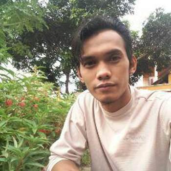 fahcryd_Jawa Barat_Single_Male