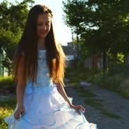 amy2775's profile photo