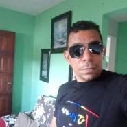 fabios44951's profile photo