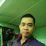 sangd90's profile photo
