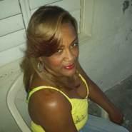 sandraa148147's profile photo