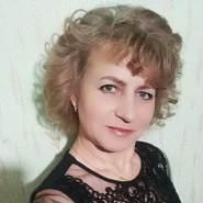 vaplogv's profile photo