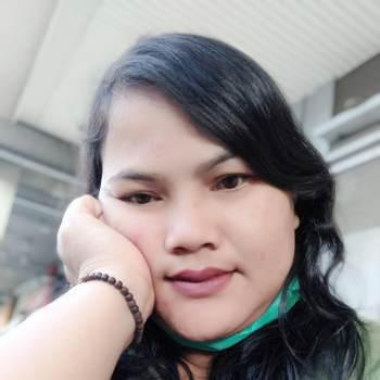 rarasw246629_Jawa Barat_Свободен(-а)_Женщина