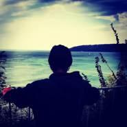 xristoforis04i's profile photo