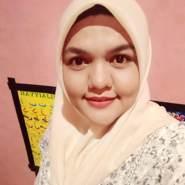 apriyanan's profile photo
