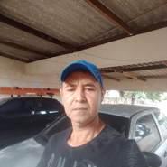 cristianos534525's profile photo