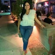tessya694297's profile photo