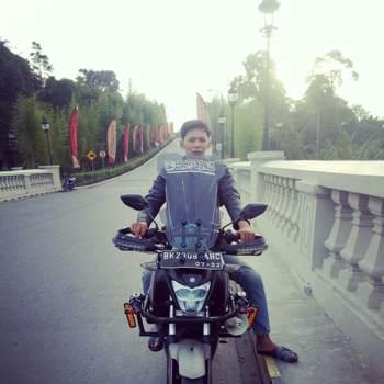 manguni341981_Sumatera Utara_Single_Male