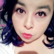 mina601's profile photo