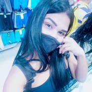 angeles896594's profile photo