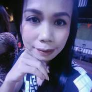 nongthum's profile photo