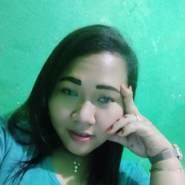yunda59's profile photo