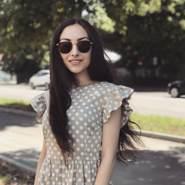eliza08378's profile photo