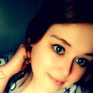 francesca465500's profile photo