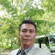 anton106798's profile photo