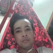 duyenh752210's profile photo