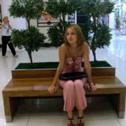juliana680109's profile photo